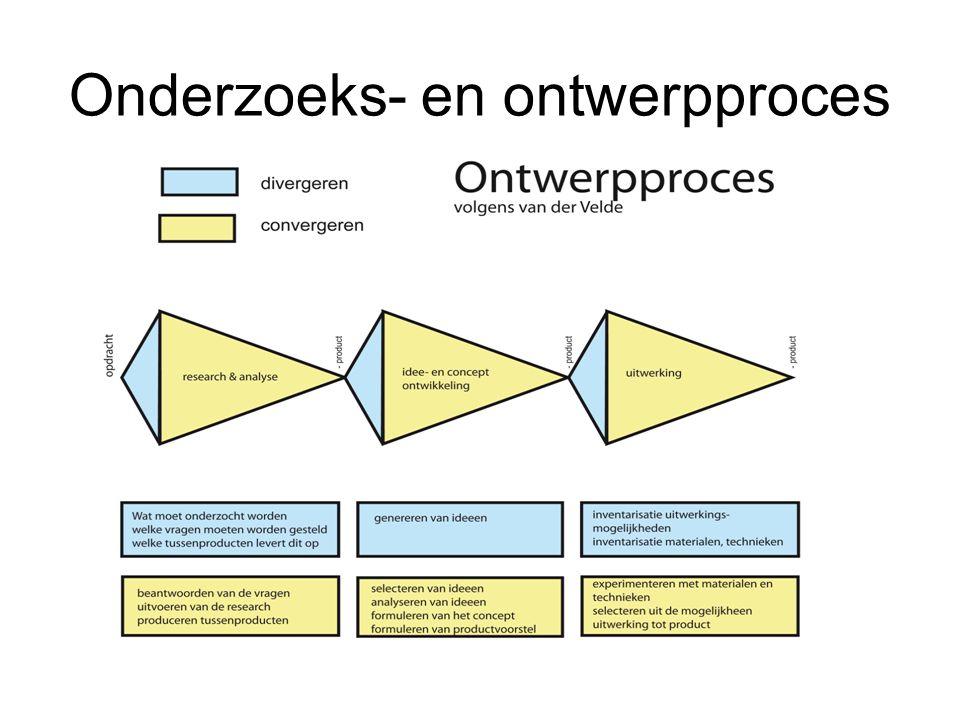 Onderzoeks- en ontwerpproces