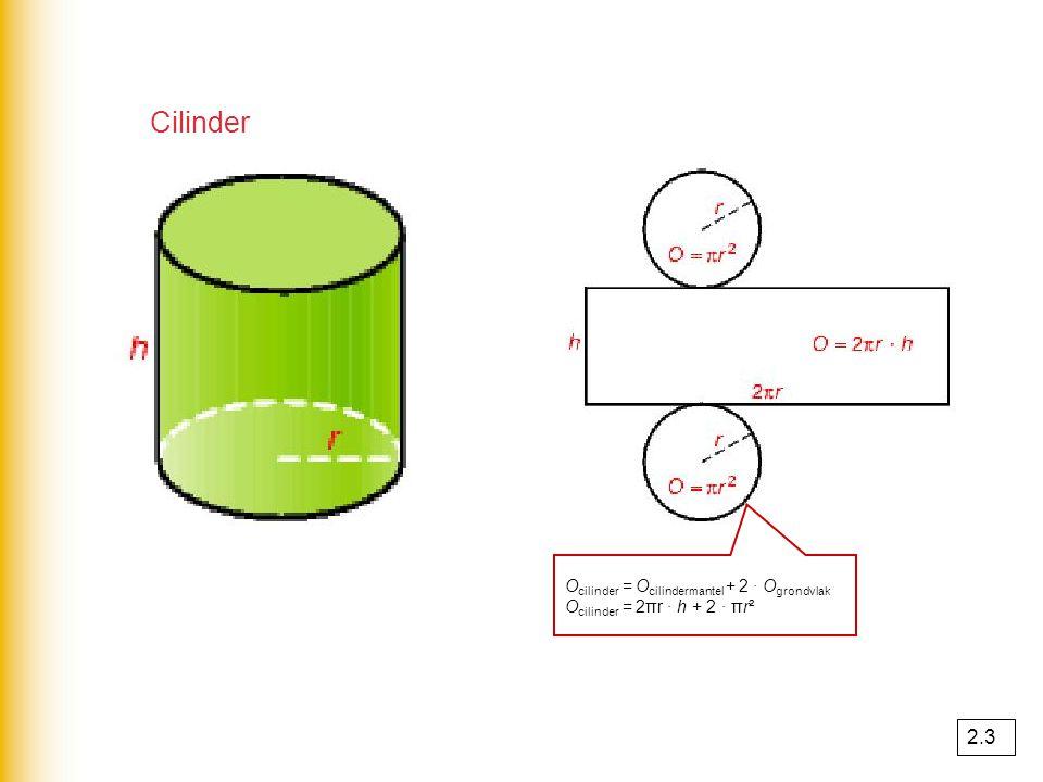 Kegel Inhoud (piramide) = G x h : 3 = π × r² x h : 3 2.2