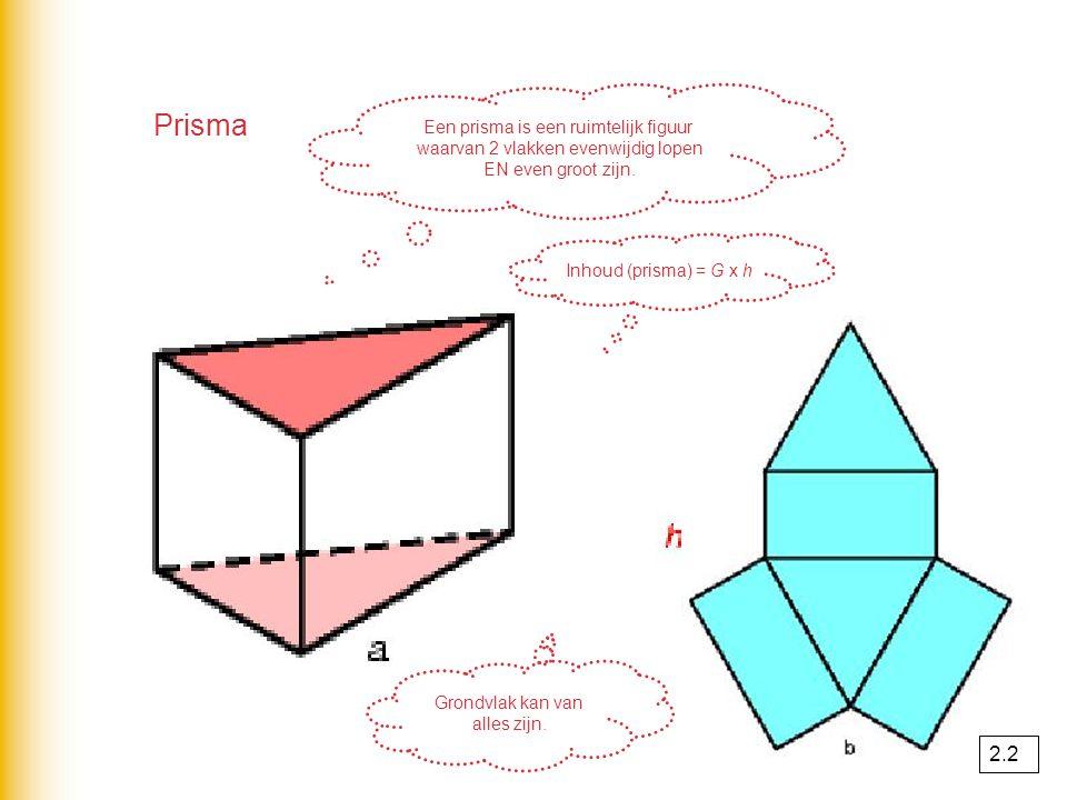 De uitslag van een lichaam is een vlak figuur die je krijgt als je het lichaam openknipt. kubus 2.2