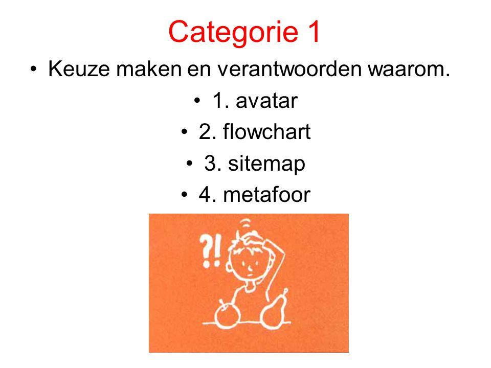 Categorie 1 Keuze maken en verantwoorden waarom. 1. avatar 2. flowchart 3. sitemap 4. metafoor