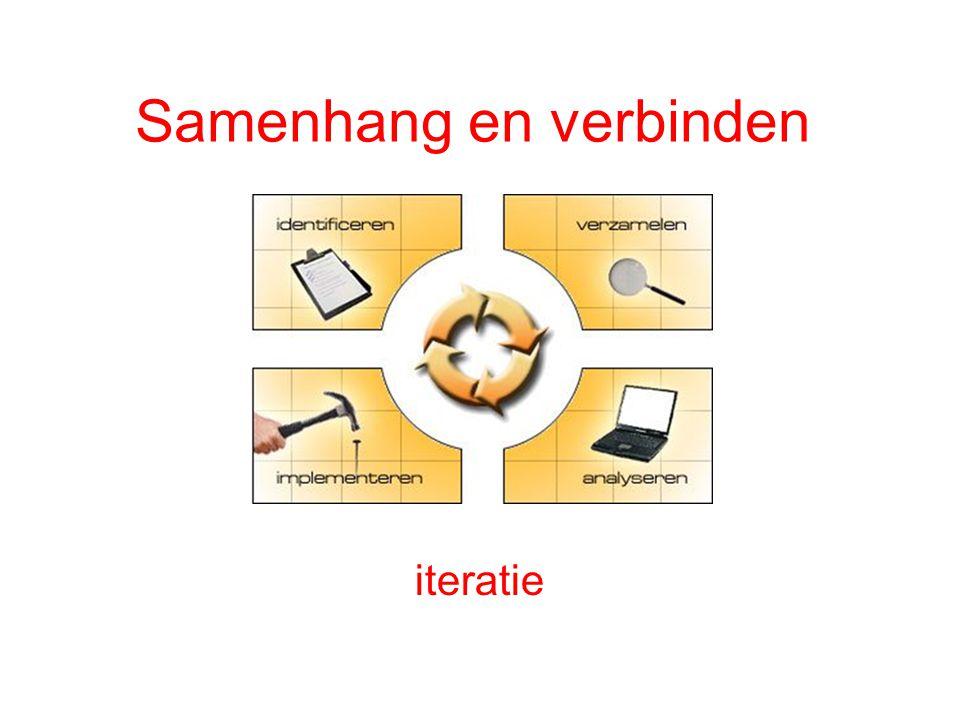 Samenhang en verbinden iteratie
