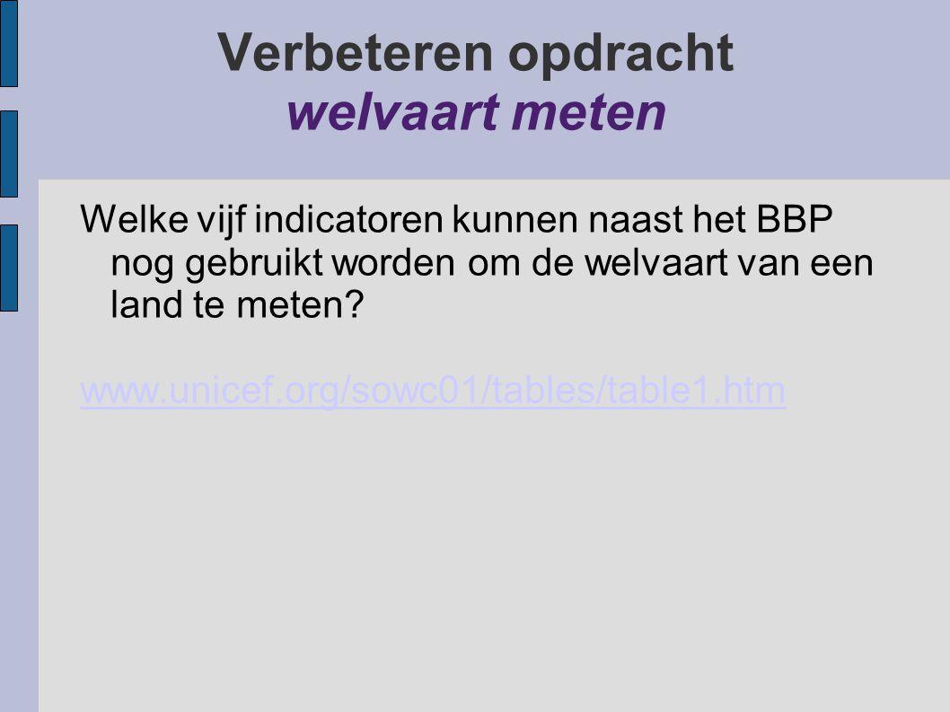 Verbeteren opdracht welvaart meten Welke vijf indicatoren kunnen naast het BBP nog gebruikt worden om de welvaart van een land te meten? www.unicef.or