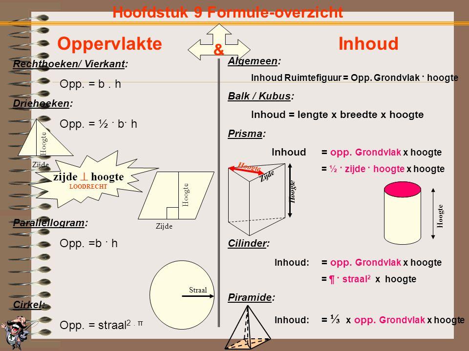 Formule overzicht vergroten: Afmeting Beeld Vergrotings factor k = Overeenkomstige afmeting Origineel Bij vergrotingsfactor k wordt de oppervlakte van