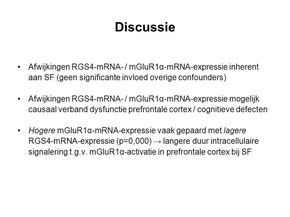 Discussie Afwijkingen RGS4-mRNA- / mGluR1α-mRNA-expressie inherent aan SF (geen significante invloed overige confounders) Afwijkingen RGS4-mRNA- / mGluR1α-mRNA-expressie mogelijk causaal verband dysfunctie prefrontale cortex / cognitieve defecten Hogere mGluR1α-mRNA-expressie vaak gepaard met lagere RGS4-mRNA-expressie (p=0,000) → langere duur intracellulaire signalering t.g.v.