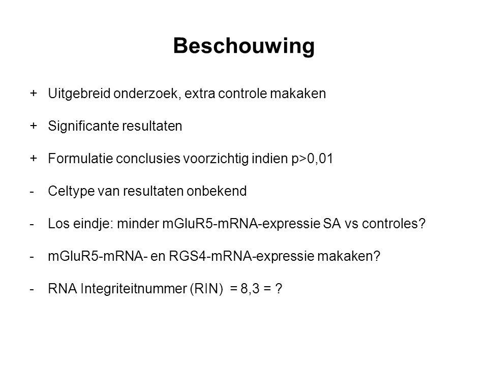 Beschouwing +Uitgebreid onderzoek, extra controle makaken +Significante resultaten +Formulatie conclusies voorzichtig indien p>0,01 -Celtype van resultaten onbekend -Los eindje: minder mGluR5-mRNA-expressie SA vs controles.