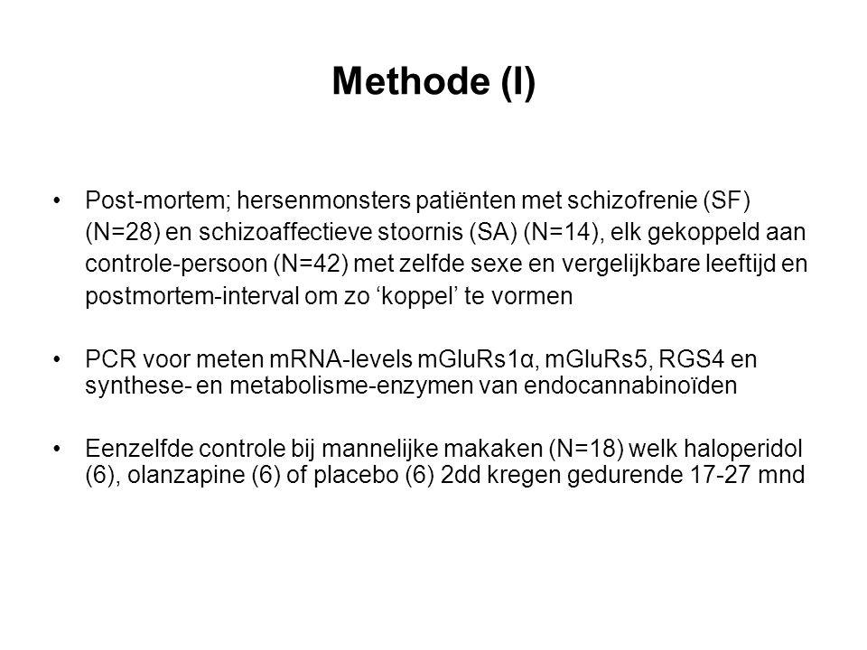 Methode (I) Post-mortem; hersenmonsters patiënten met schizofrenie (SF) (N=28) en schizoaffectieve stoornis (SA) (N=14), elk gekoppeld aan controle-persoon (N=42) met zelfde sexe en vergelijkbare leeftijd en postmortem-interval om zo 'koppel' te vormen PCR voor meten mRNA-levels mGluRs1α, mGluRs5, RGS4 en synthese- en metabolisme-enzymen van endocannabinoïden Eenzelfde controle bij mannelijke makaken (N=18) welk haloperidol (6), olanzapine (6) of placebo (6) 2dd kregen gedurende 17-27 mnd
