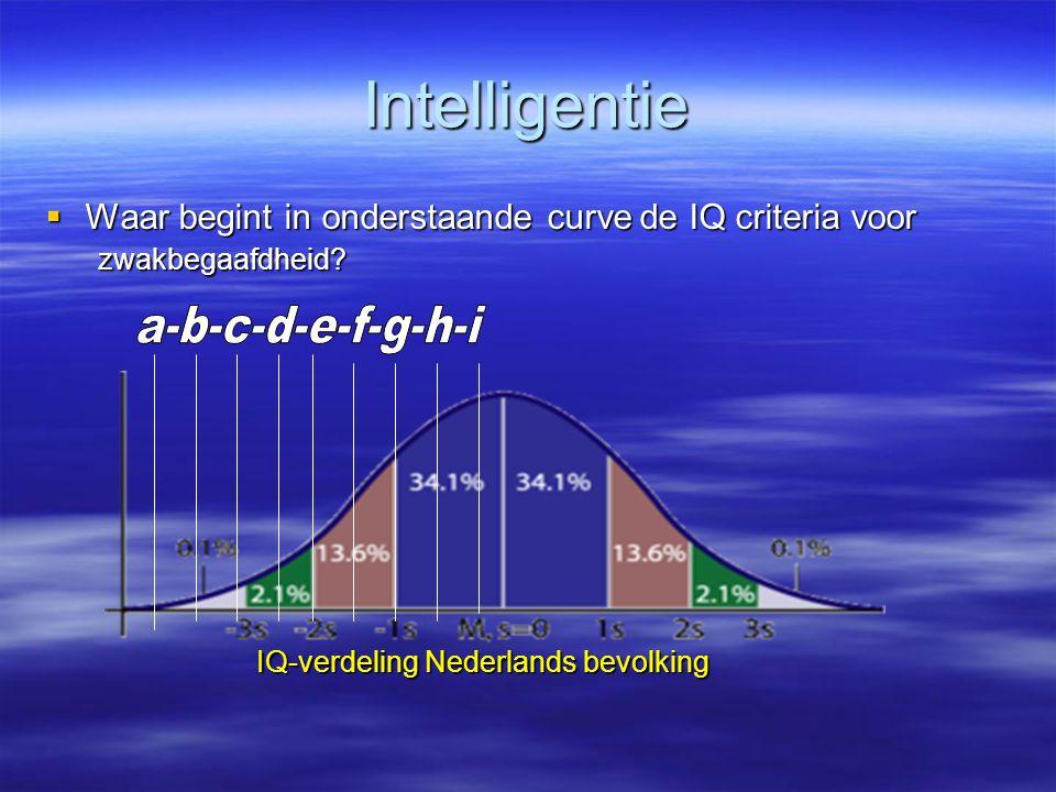 Intelligentie  Waar begint in onderstaande curve de IQ criteria voor zwakbegaafdheid? IQ-verdeling Nederlands bevolking