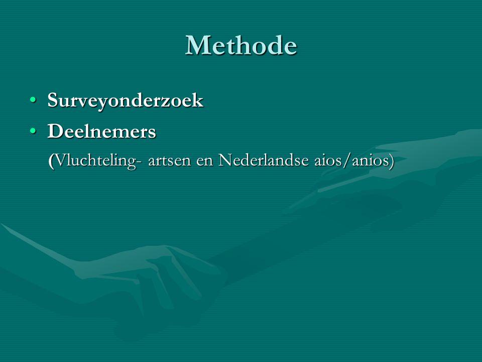 Methode SurveyonderzoekSurveyonderzoek DeelnemersDeelnemers (Vluchteling- artsen en Nederlandse aios/anios) (Vluchteling- artsen en Nederlandse aios/a