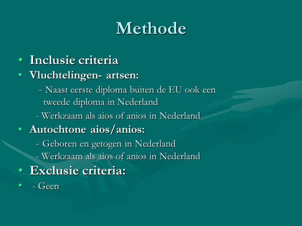 Methode Inclusie criteriaInclusie criteria Vluchtelingen- artsen:Vluchtelingen- artsen: - Naast eerste diploma buiten de EU ook een - Naast eerste dip