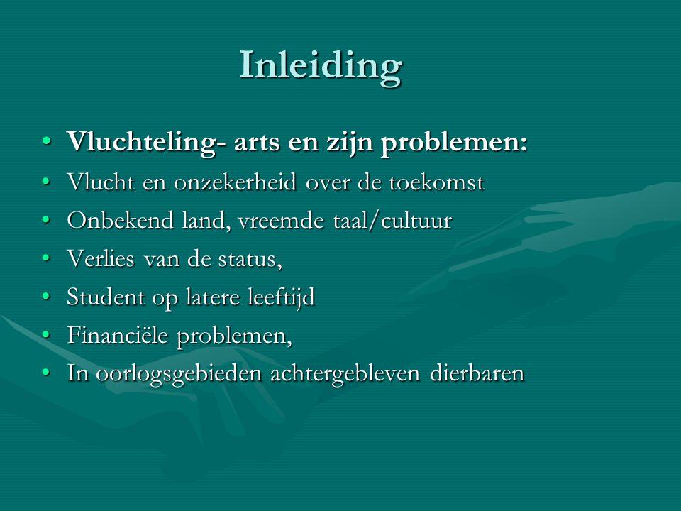 Methode SurveyonderzoekSurveyonderzoek DeelnemersDeelnemers (Vluchteling- artsen en Nederlandse aios/anios) (Vluchteling- artsen en Nederlandse aios/anios)