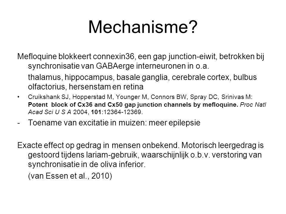 Mechanisme? Mefloquine blokkeert connexin36, een gap junction-eiwit, betrokken bij synchronisatie van GABAerge interneuronen in o.a. thalamus, hippoca