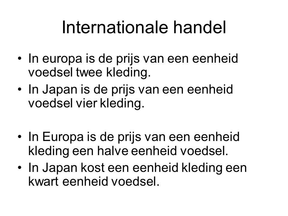 Internationale handel In europa is de prijs van een eenheid voedsel twee kleding. In Japan is de prijs van een eenheid voedsel vier kleding. In Europa