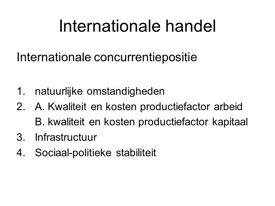 Internationale handel Internationale concurrentiepositie 1.natuurlijke omstandigheden 2.A. Kwaliteit en kosten productiefactor arbeid B. kwaliteit en