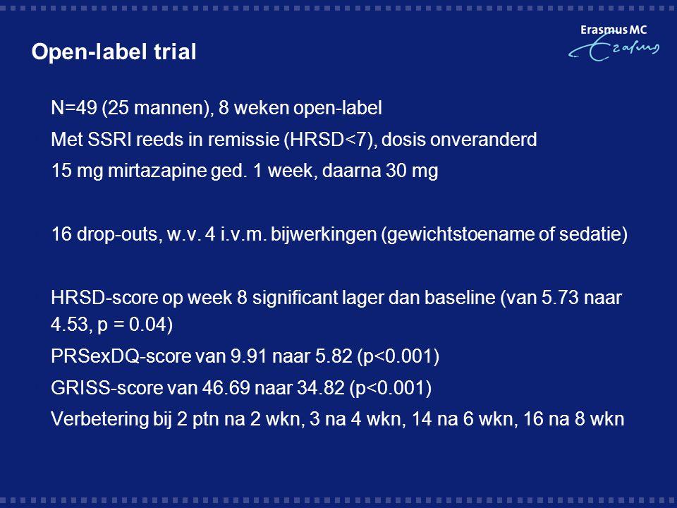 Open-label trial  N=49 (25 mannen), 8 weken open-label  Met SSRI reeds in remissie (HRSD<7), dosis onveranderd  15 mg mirtazapine ged. 1 week, daar