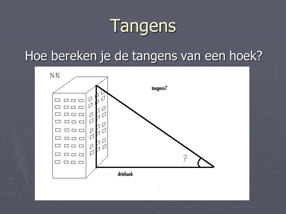Tangens Hoe bereken je de tangens van een hoek?