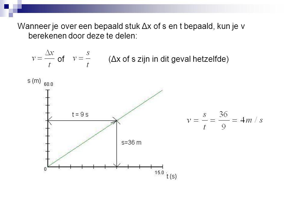 v of s bepalen met een grafiek: Wanneer je de oppervlakte onder een v,t-diagram berekend, krijg je de afgelegde weg: