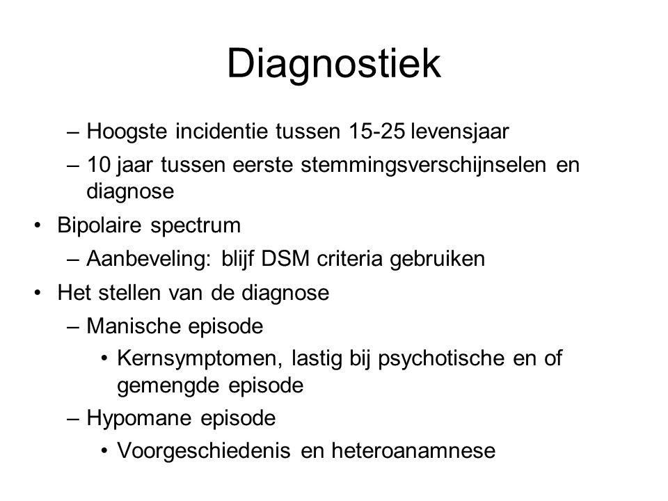 Diagnostiek –Hoogste incidentie tussen 15-25 levensjaar –10 jaar tussen eerste stemmingsverschijnselen en diagnose Bipolaire spectrum –Aanbeveling: bl