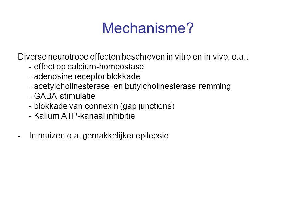 Mechanisme? Diverse neurotrope effecten beschreven in vitro en in vivo, o.a.: - effect op calcium-homeostase - adenosine receptor blokkade - acetylcho