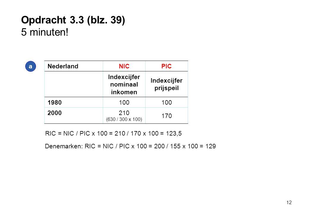 Opdracht 3.3 (blz. 39) 5 minuten! 12 a Nederland NICPIC Indexcijfer nominaal inkomen Indexcijfer prijspeil 1980 100 2000 210 (630 / 300 x 100) 170 RIC