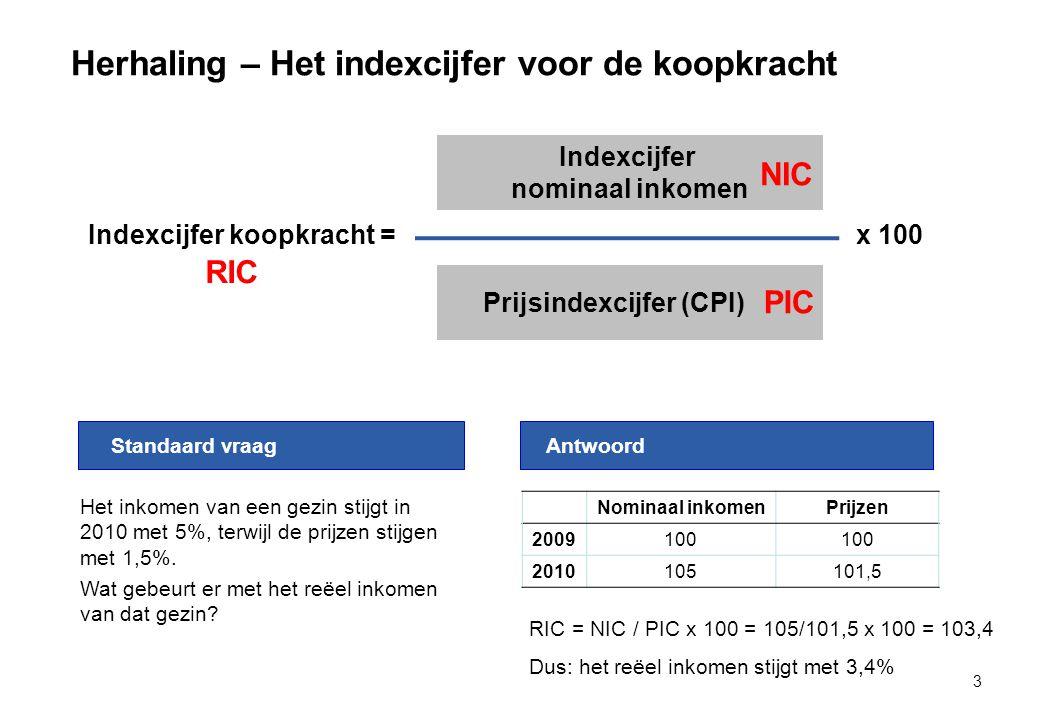 Herhaling – Het indexcijfer voor de koopkracht 3 Indexcijfer nominaal inkomen Prijsindexcijfer (CPI) Indexcijfer koopkracht = x 100 RIC NIC PIC Antwoo