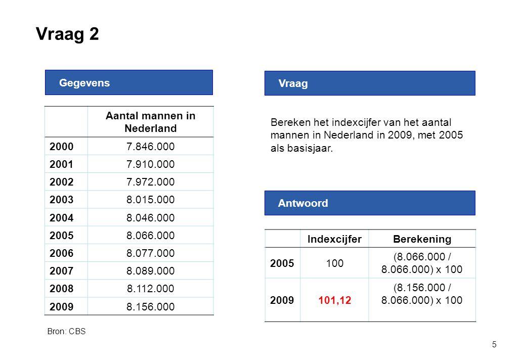 Vraag 3 6 Nationaal inkomen (€ mrd) Gemiddeld prijspeil 2000460100 2001480104,1 2002518105,2 Gegevens Antwoord Vraag Bereken het indexcijfer van het nominaal nationaal inkomen in 2002 (basisjaar 2000) IndexcijferBerekening 2000100(460 / 460) x 100 2002112,6 (518 / 460) x 100