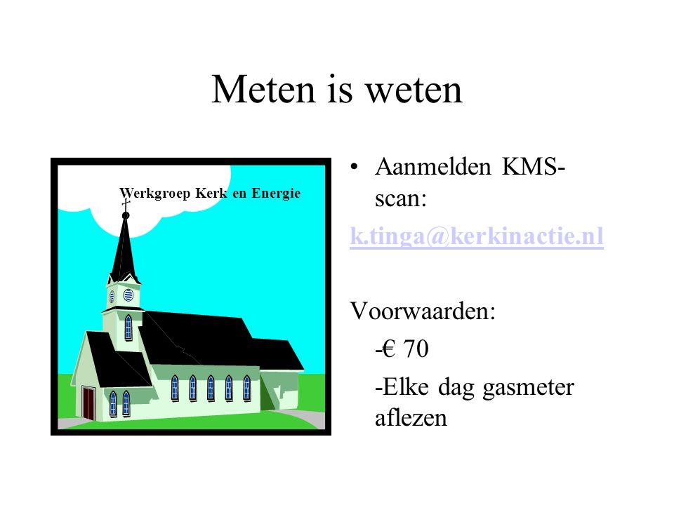 Meten is weten Aanmelden KMS- scan: k.tinga@kerkinactie.nl Voorwaarden: -€ 70 -Elke dag gasmeter aflezen Werkgroep Kerk en Energie