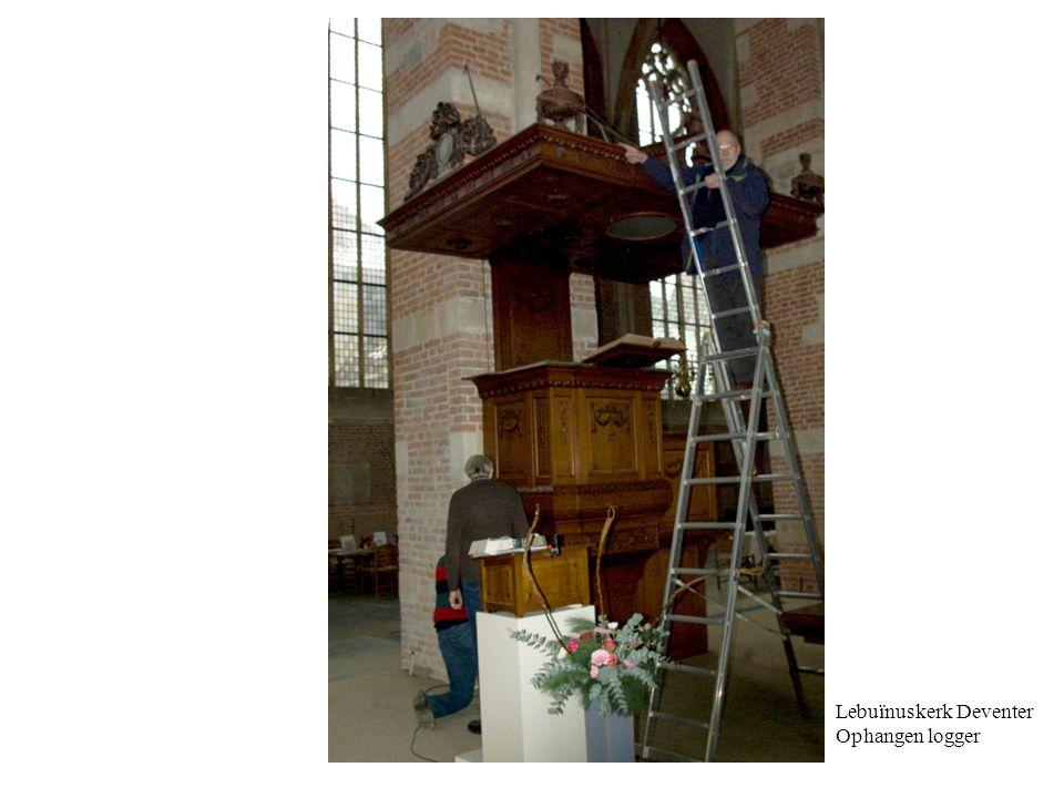 Binnenklimaat van een kerkgebouw: Temperatuur energieverbruik
