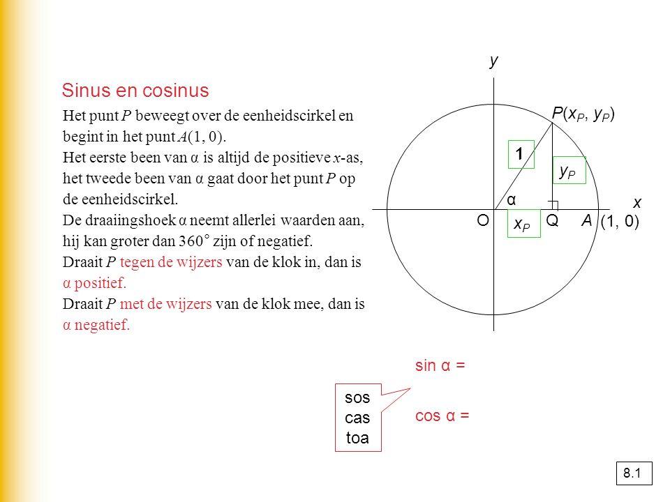 Er is een hoekmaat waarbij de lengte van de boog van de eenheidscirkel gelijk is aan de draaiingshoek α booglengte PQ = hoek α De ontstane hoekmaat heet radiaal afgekort rad.