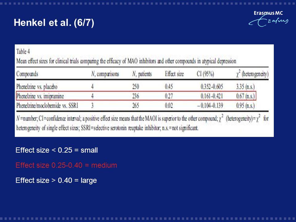 Henkel et al. (6/7) Effect size < 0.25 = small Effect size 0.25-0.40 = medium Effect size > 0.40 = large