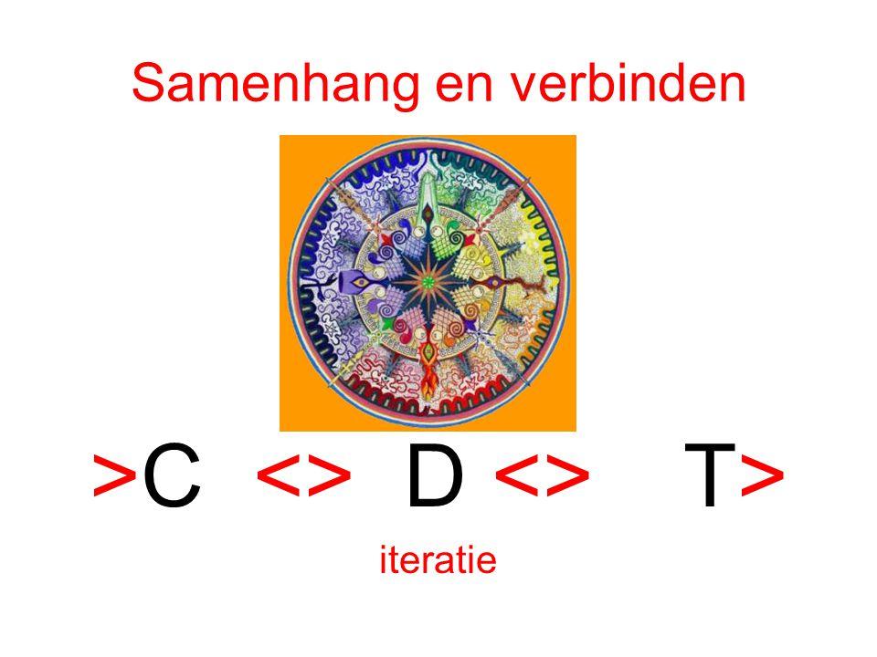 Samenhang en verbinden >C <> D <> T> iteratie