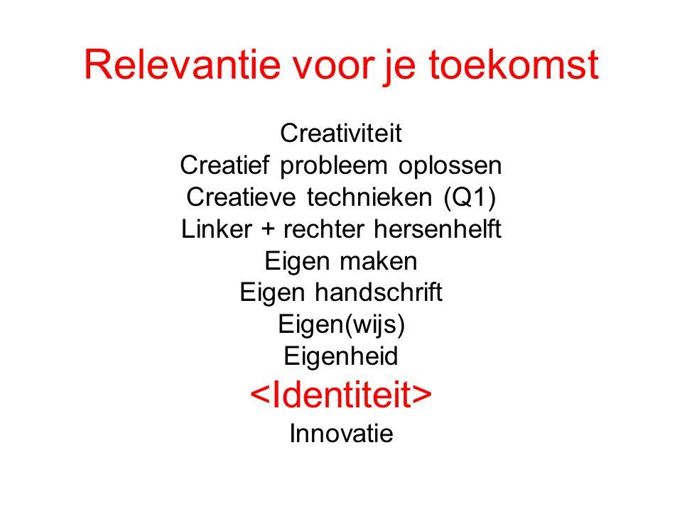 Les 1 Thema = identiteit.Wat is identiteit. Toelichting module Brainstorm 15 minuten.