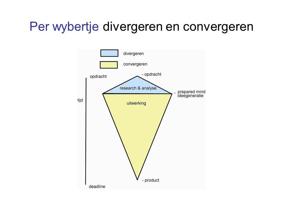 Per wybertje divergeren en convergeren