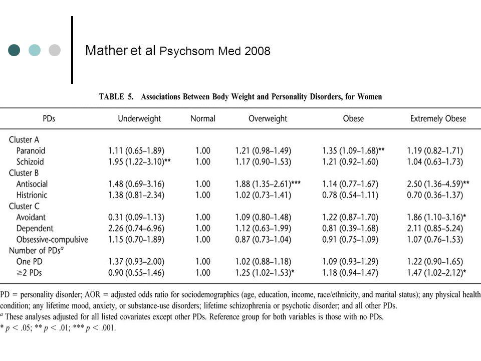 Mather et al Psychsom Med 2008