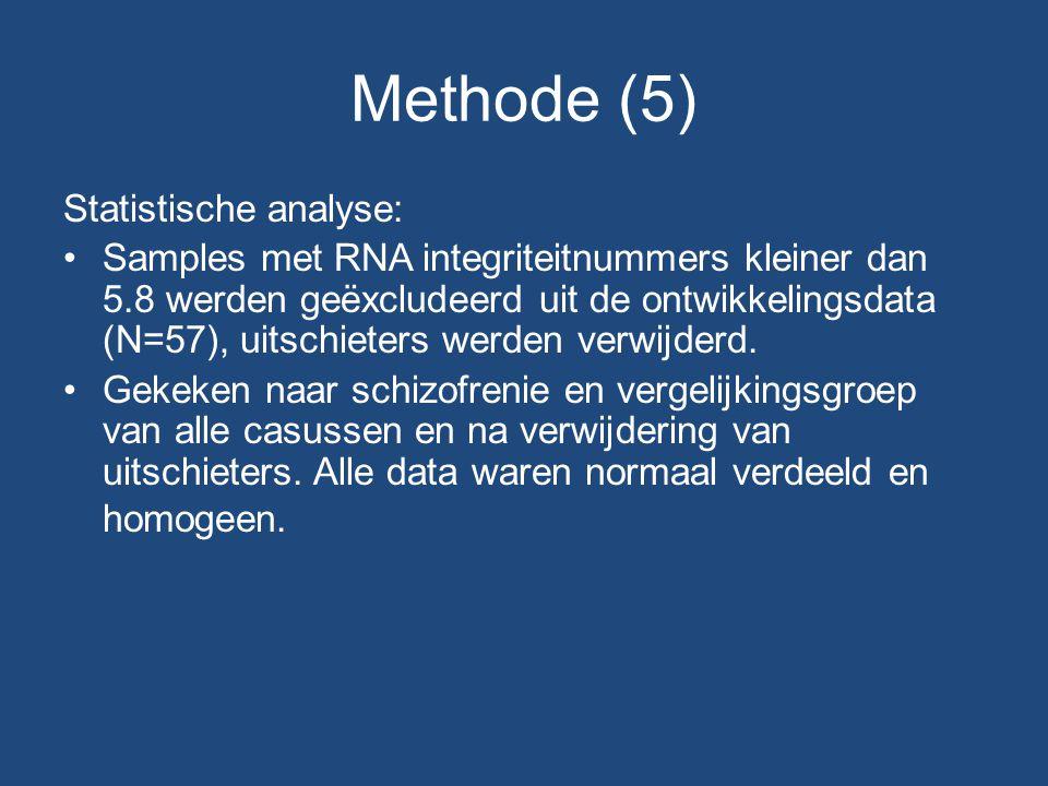 Methode (5) Statistische analyse: Samples met RNA integriteitnummers kleiner dan 5.8 werden geëxcludeerd uit de ontwikkelingsdata (N=57), uitschieters werden verwijderd.