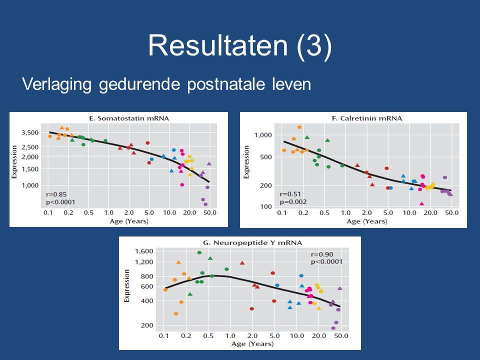 Resultaten (3) Verlaging gedurende postnatale leven