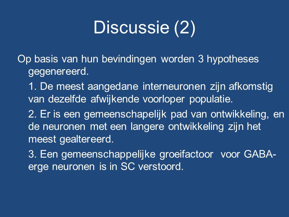 Discussie (2) Op basis van hun bevindingen worden 3 hypotheses gegenereerd.