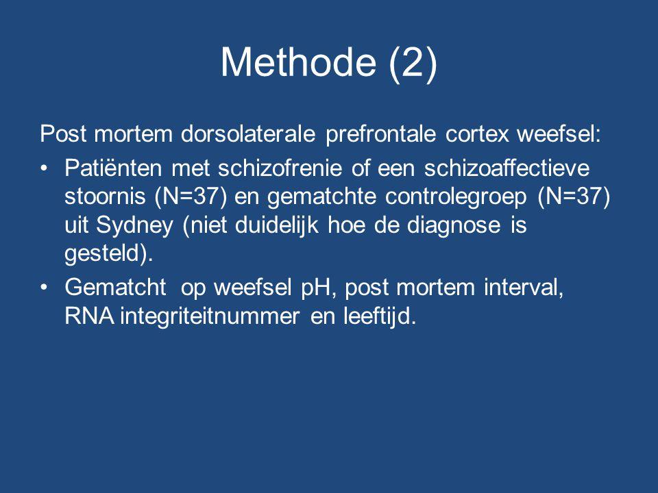 Resultaten (7) Expressie van interneuron marker mRNA's in schizofrenie.