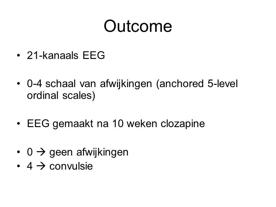 Outcome 21-kanaals EEG 0-4 schaal van afwijkingen (anchored 5-level ordinal scales) EEG gemaakt na 10 weken clozapine 0  geen afwijkingen 4  convulsie
