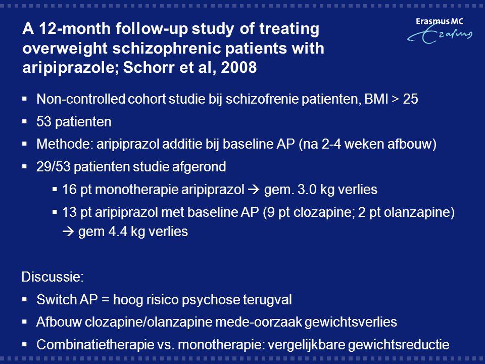 Aripiprazole for the management of olanzapine- induced weight gain; Englisch et al, 2009  4 case reports  Significant reductie lichaamsgewicht na aripiprazol additie (gem dosering 13.8 mg/dag) bij olanzapine gebruik (verlaagd van gem dosering 17.5 naar 11.3 mg/dag)  Geen sig verschil in nuchter glucose, triglyceriden of cholesterol  Psychisch toestandsbeeld bleef stabiel (adhv PANSS, 8 weken)