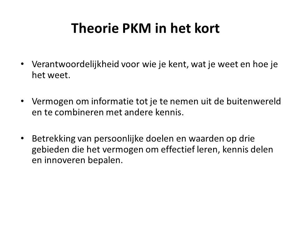 Theorie PKM in het kort Verantwoordelijkheid voor wie je kent, wat je weet en hoe je het weet. Vermogen om informatie tot je te nemen uit de buitenwer