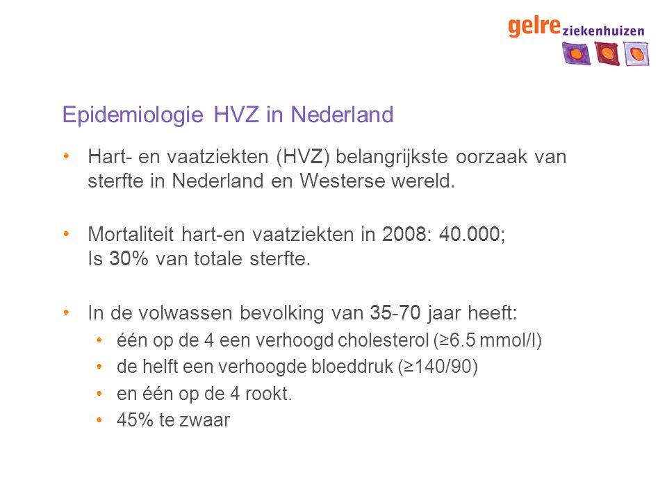 Casus 2: de heer De Groot De heer De Groot rookt 15 sigaretten per dag, drinkt af en toe een borreltje (< 1/dag) en is verder gezond.