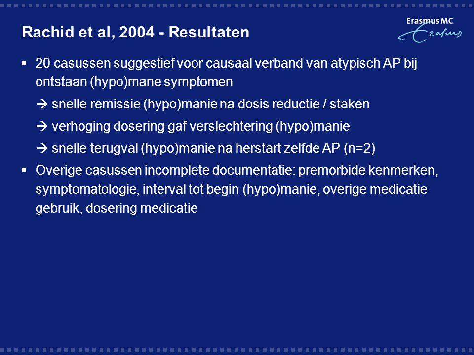 Rachid et al, 2004 - Resultaten  20 casussen suggestief voor causaal verband van atypisch AP bij ontstaan (hypo)mane symptomen  snelle remissie (hyp