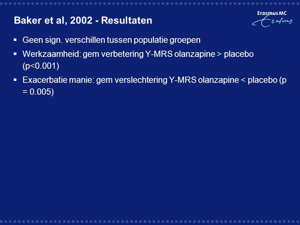 Baker et al, 2002 - Resultaten  Geen sign. verschillen tussen populatie groepen  Werkzaamheid: gem verbetering Y-MRS olanzapine > placebo (p<0.001)