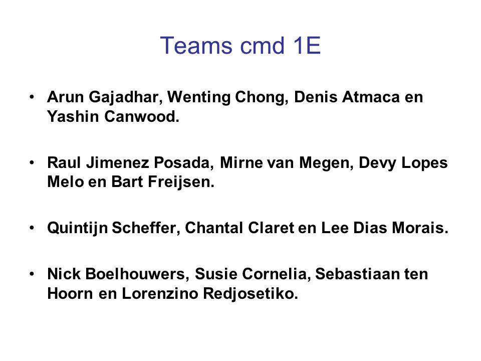 Teams cmd 1E Arun Gajadhar, Wenting Chong, Denis Atmaca en Yashin Canwood. Raul Jimenez Posada, Mirne van Megen, Devy Lopes Melo en Bart Freijsen. Qui
