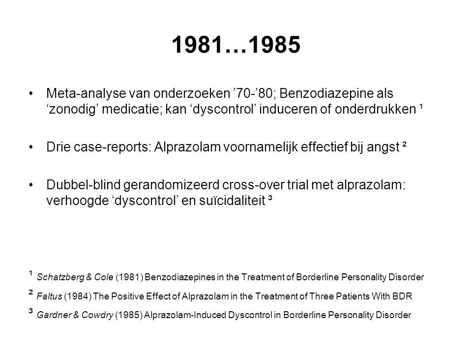 1981…1985 Meta-analyse van onderzoeken '70-'80; Benzodiazepine als 'zonodig' medicatie; kan 'dyscontrol' induceren of onderdrukken ¹ Drie case-reports: Alprazolam voornamelijk effectief bij angst ² Dubbel-blind gerandomizeerd cross-over trial met alprazolam: verhoogde 'dyscontrol' en suïcidaliteit ³ ¹ Schatzberg & Cole (1981) Benzodiazepines in the Treatment of Borderline Personality Disorder ² Faltus (1984) The Positive Effect of Alprazolam in the Treatment of Three Patients With BDR ³ Gardner & Cowdry (1985) Alprazolam-Induced Dyscontrol in Borderline Personality Disorder
