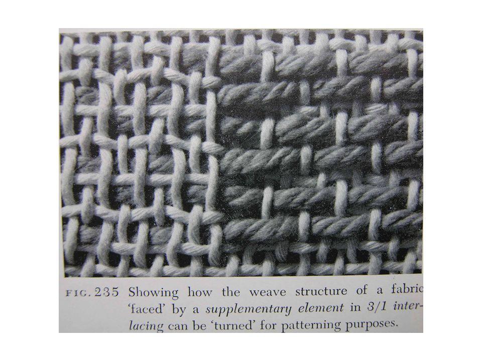 Slijtage basisketting, bindketting bindt de zichtbare figuurinslagen