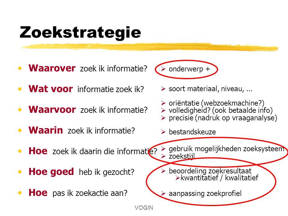 Zoekstrategie Waarover zoek ik informatie. Wat voor informatie zoek ik.