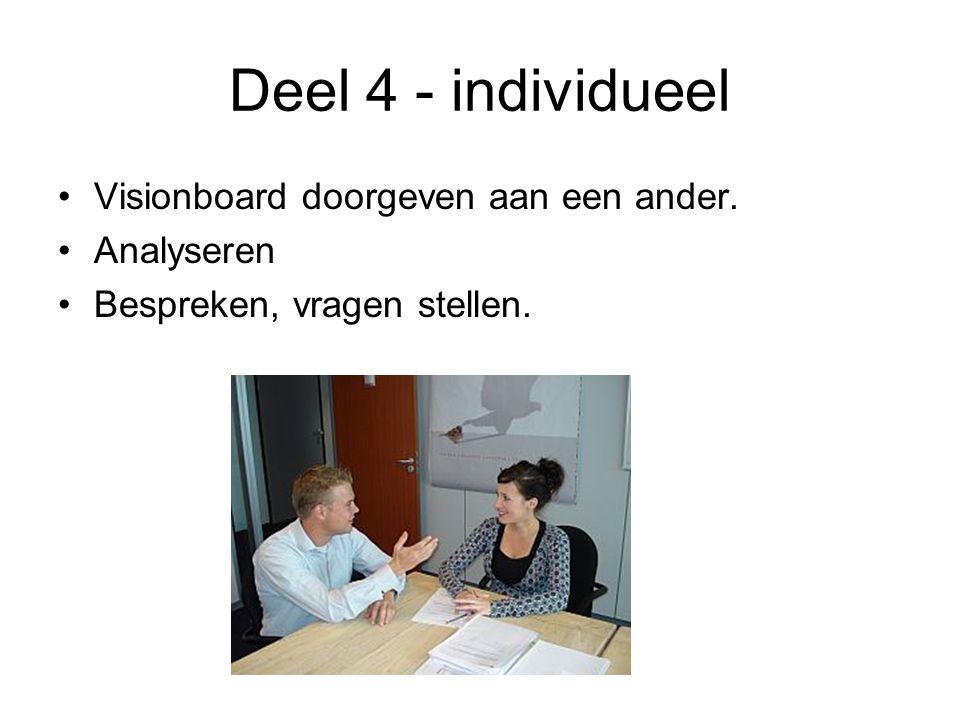Deel 4 - individueel Visionboard doorgeven aan een ander. Analyseren Bespreken, vragen stellen.