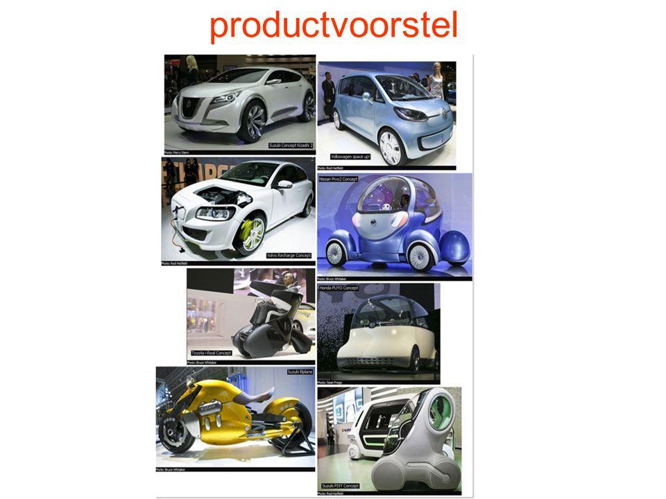 productvoorstel