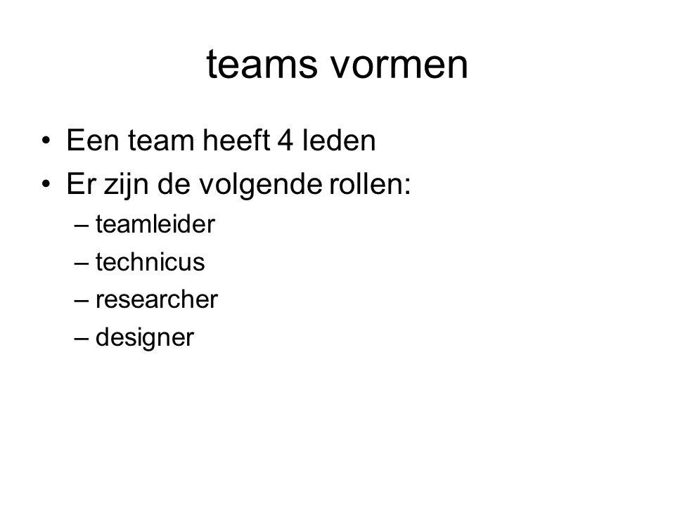 teams vormen Welke rol wil je spelen in het team.